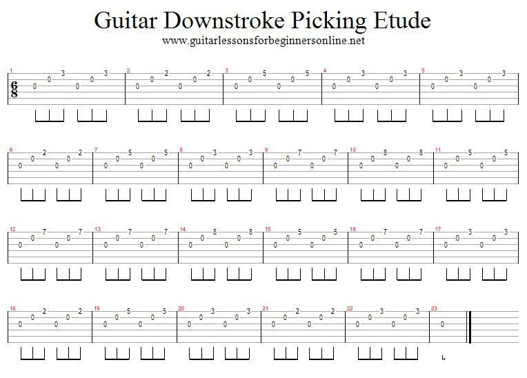 Guitar Picking For Beginners