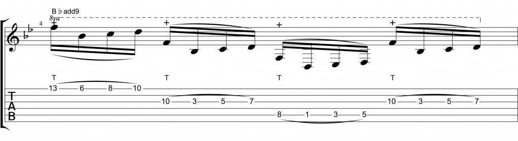String Skipping add9